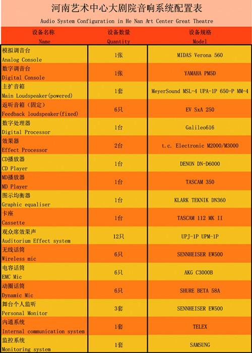 音响系统配置表.jpg